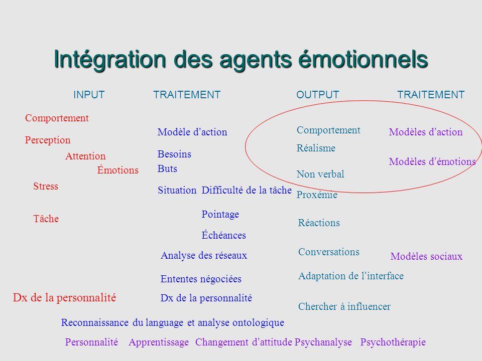 Intégration des agents émotionnels