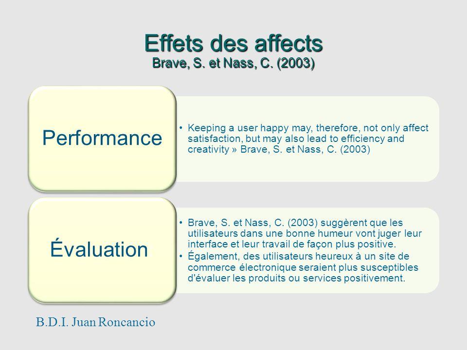 Effets des affects Brave, S. et Nass, C. (2003)