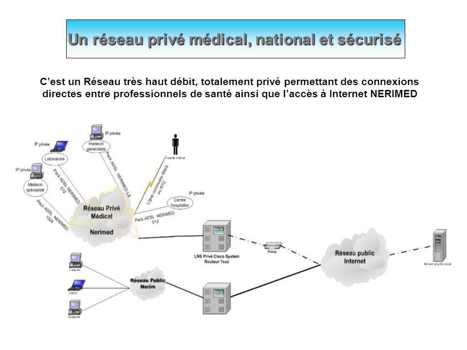 Un réseau privé médical, national et sécurisé