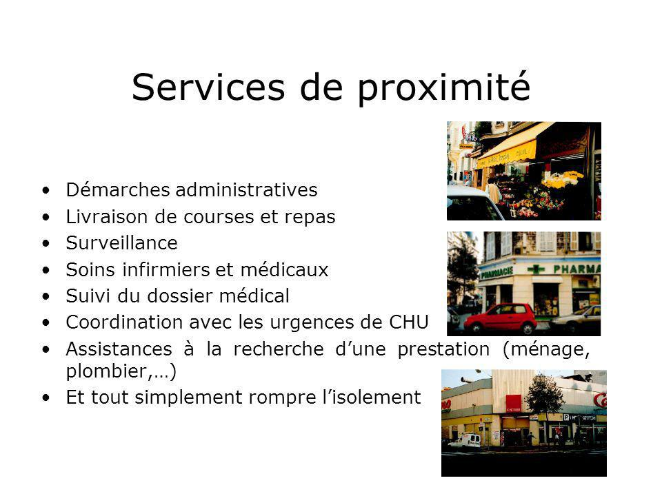 Services de proximité Démarches administratives