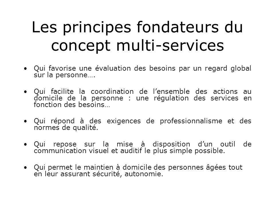 Les principes fondateurs du concept multi-services