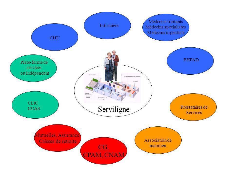 Serviligne CG, CPAM, CNAM Mutuelles, Assurance, Caisses de retraite