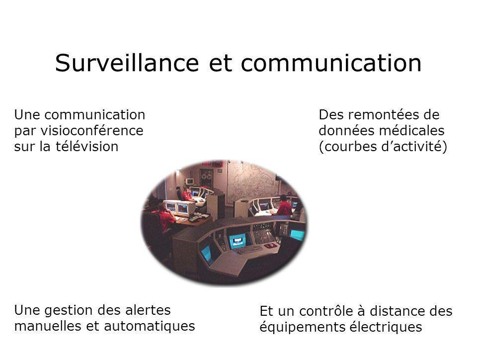 Surveillance et communication