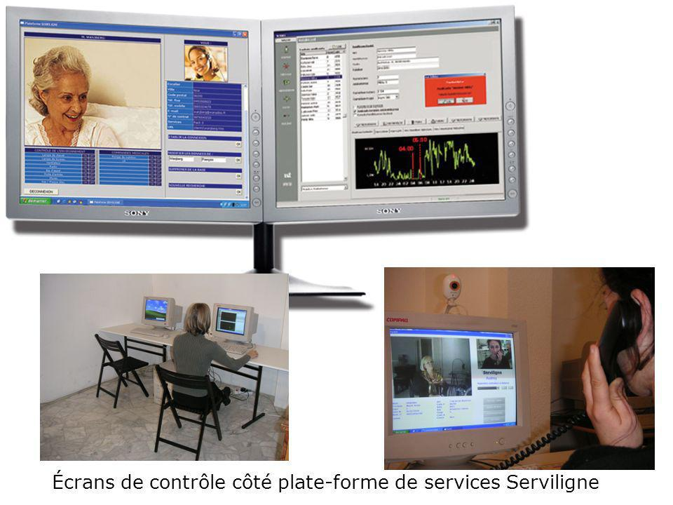 Écrans de contrôle côté plate-forme de services Serviligne