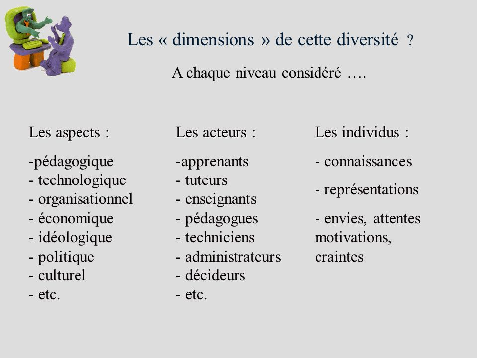 Les « dimensions » de cette diversité