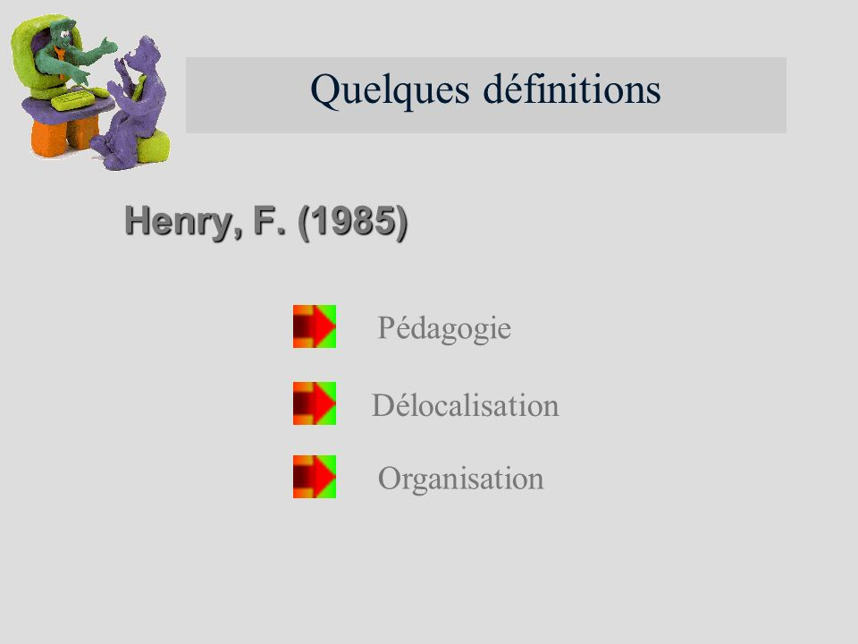 Quelques définitions Henry, F. (1985) Pédagogie Délocalisation
