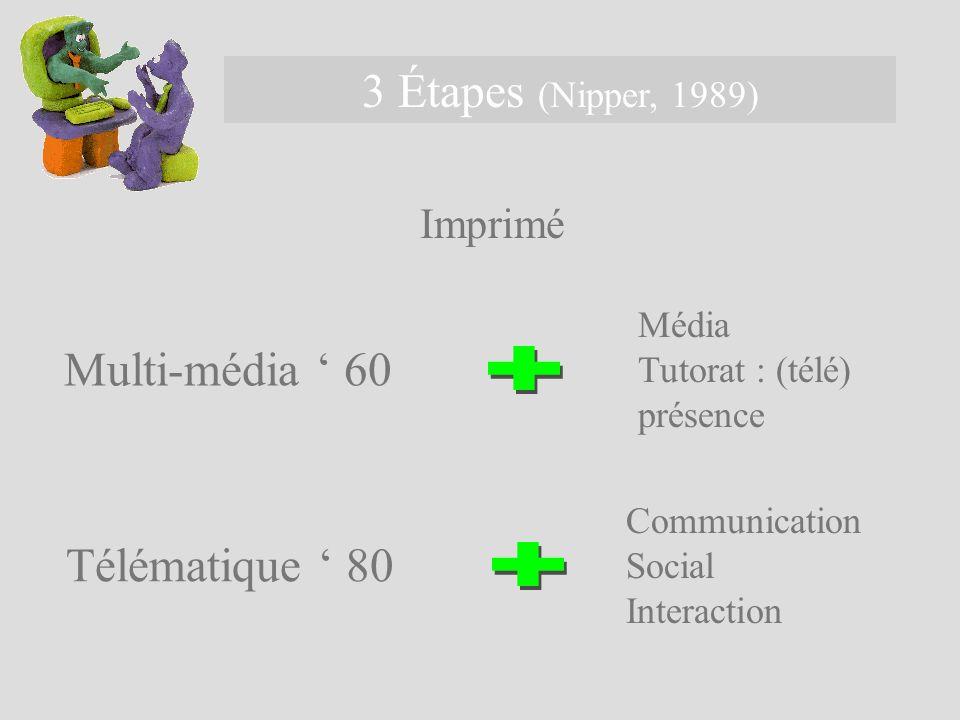 3 Étapes (Nipper, 1989) Multi-média ' 60 Télématique ' 80 Imprimé