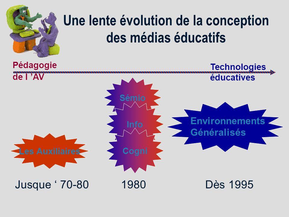Une lente évolution de la conception des médias éducatifs
