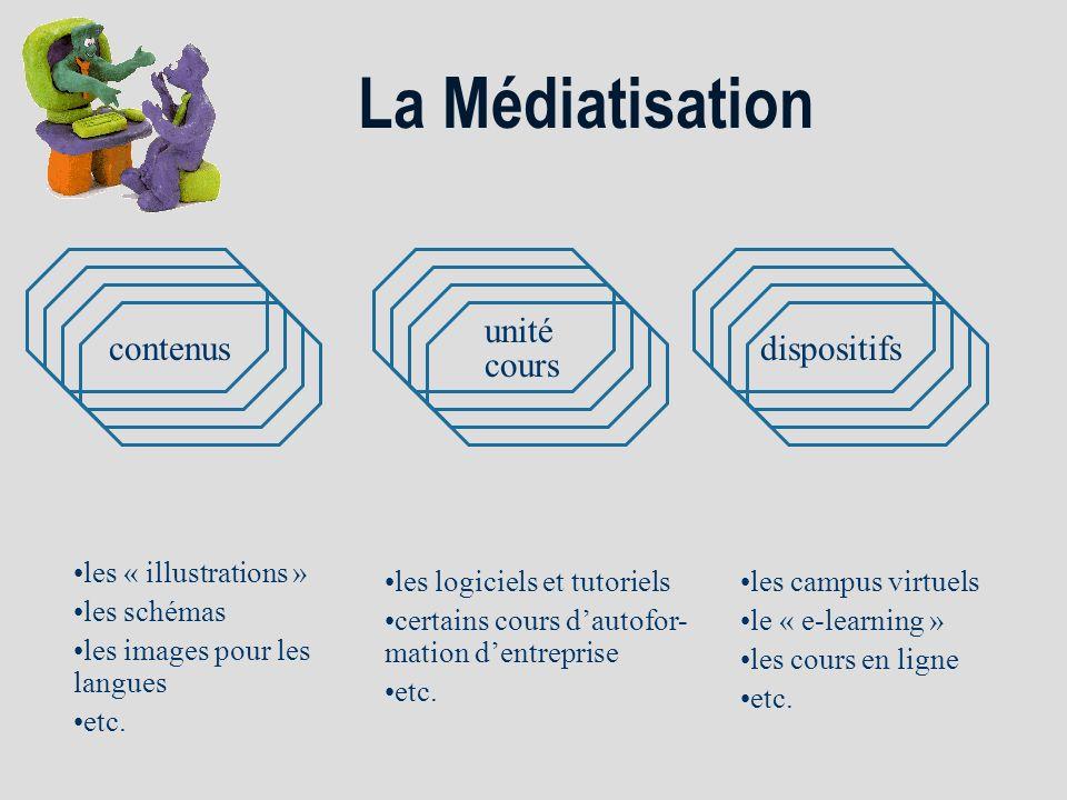 La Médiatisation contenus unité cours dispositifs