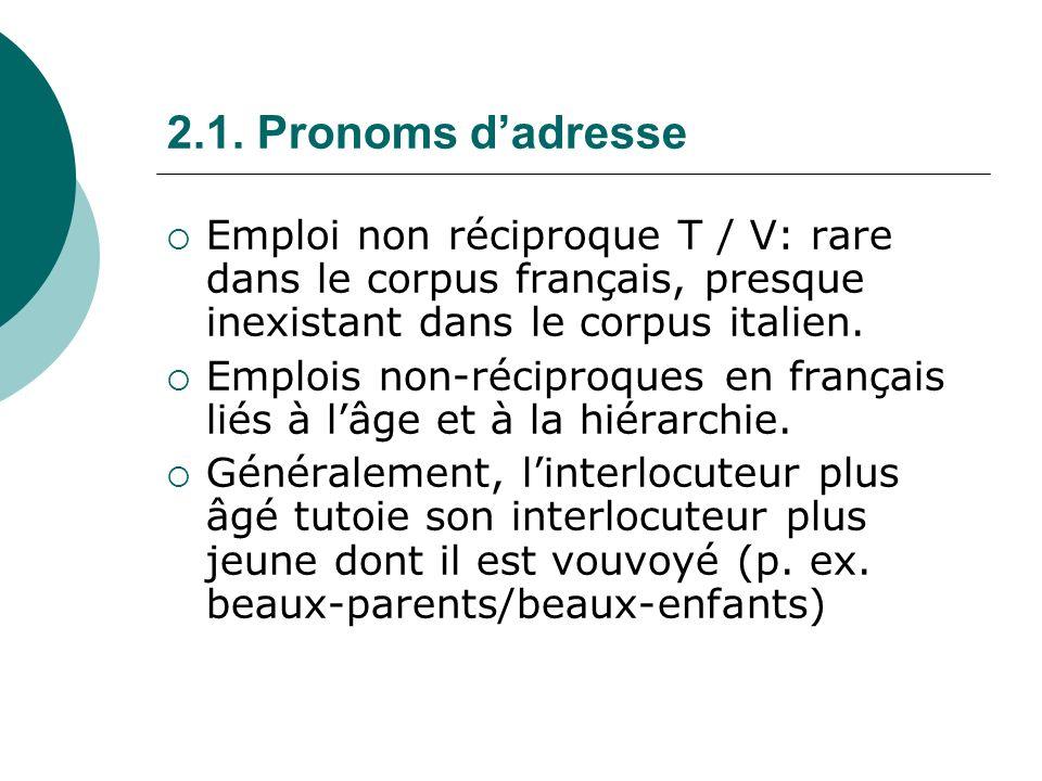 2.1. Pronoms d'adresse Emploi non réciproque T / V: rare dans le corpus français, presque inexistant dans le corpus italien.