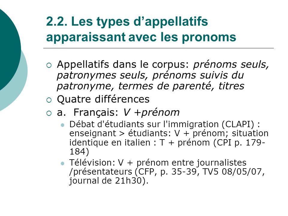 2.2. Les types d'appellatifs apparaissant avec les pronoms