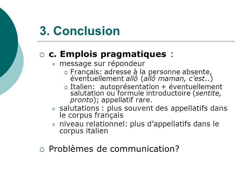 3. Conclusion c. Emplois pragmatiques : Problèmes de communication