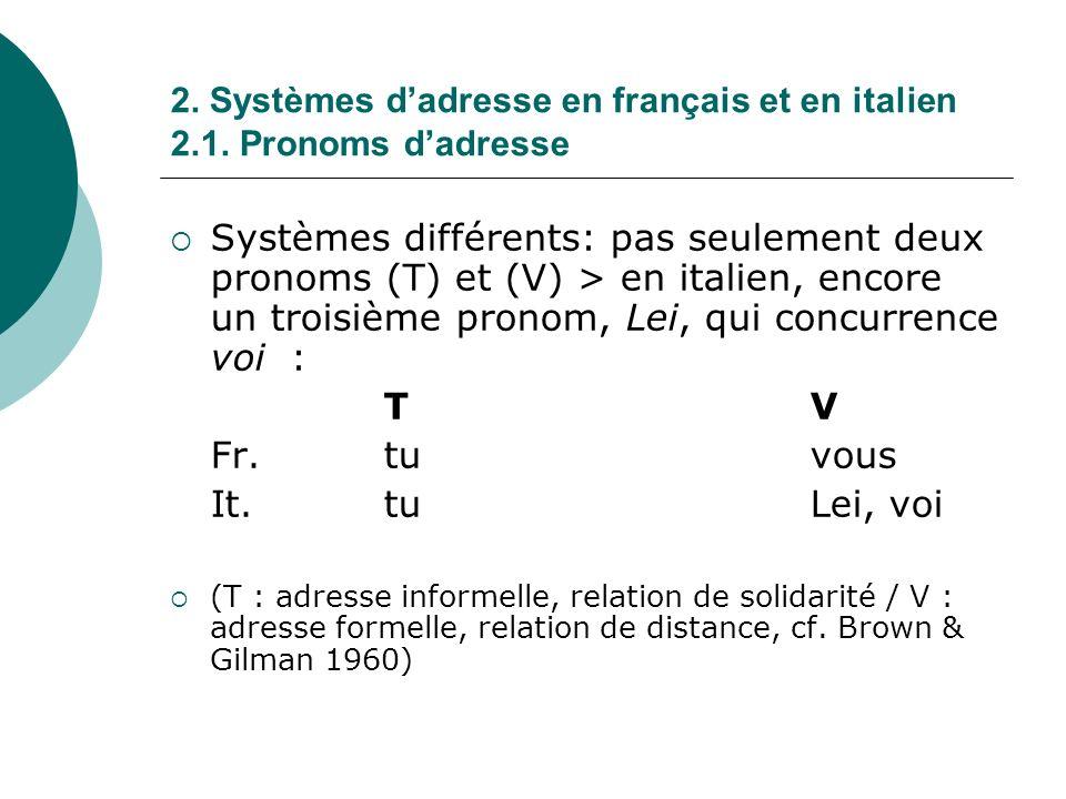 2. Systèmes d'adresse en français et en italien 2.1. Pronoms d'adresse