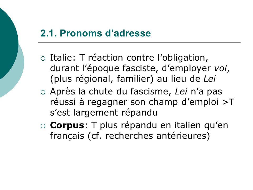 2.1. Pronoms d'adresse Italie: T réaction contre l'obligation, durant l'époque fasciste, d'employer voi, (plus régional, familier) au lieu de Lei.
