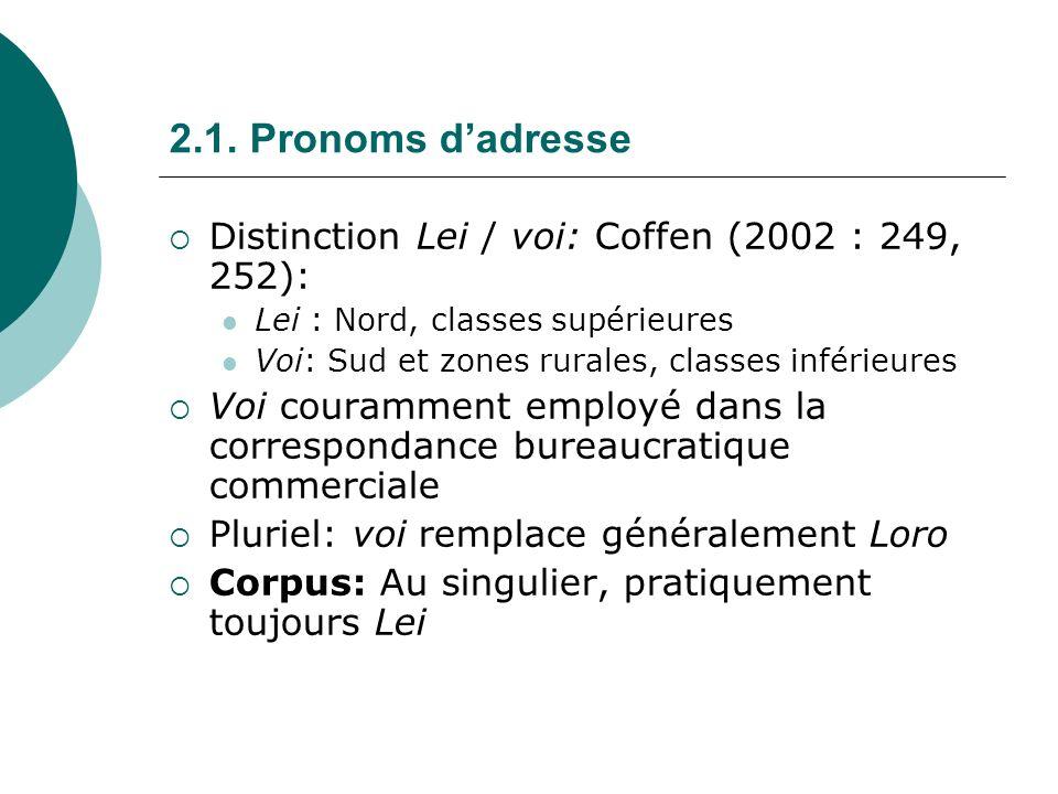 2.1. Pronoms d'adresse Distinction Lei / voi: Coffen (2002 : 249, 252): Lei : Nord, classes supérieures.