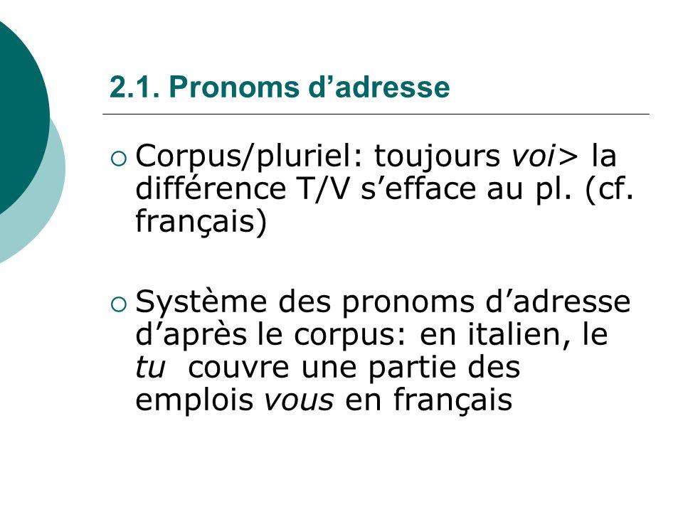 2.1. Pronoms d'adresse Corpus/pluriel: toujours voi> la différence T/V s'efface au pl. (cf. français)