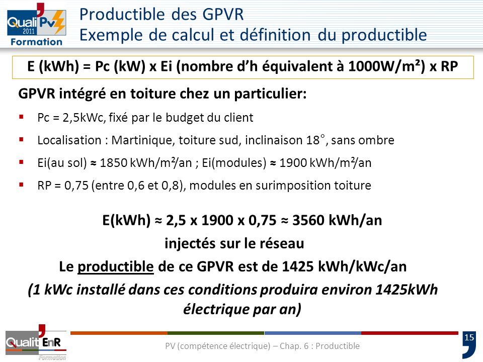 Productible des GPVR Exemple de calcul et définition du productible