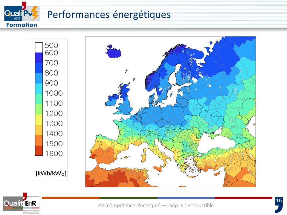 Performances énergétiques