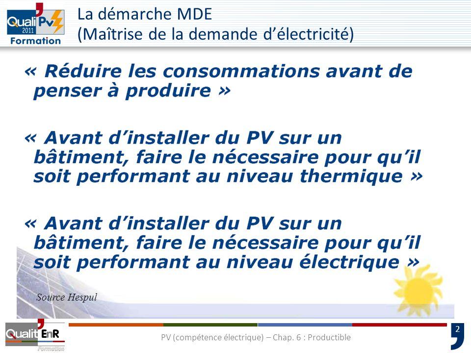 La démarche MDE (Maîtrise de la demande d'électricité)