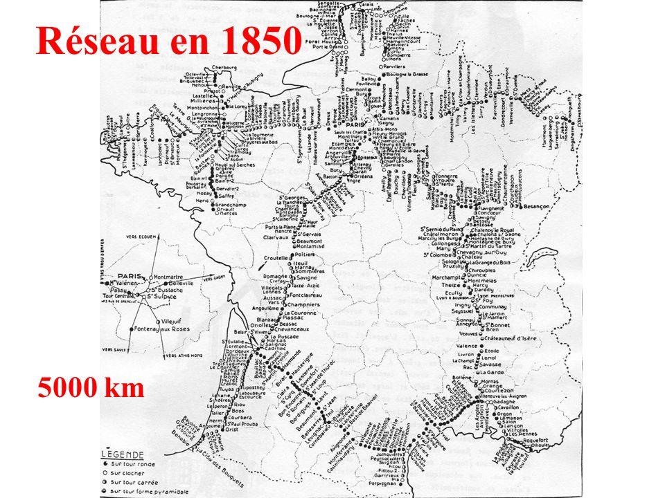 Réseau en 1850 5000 km