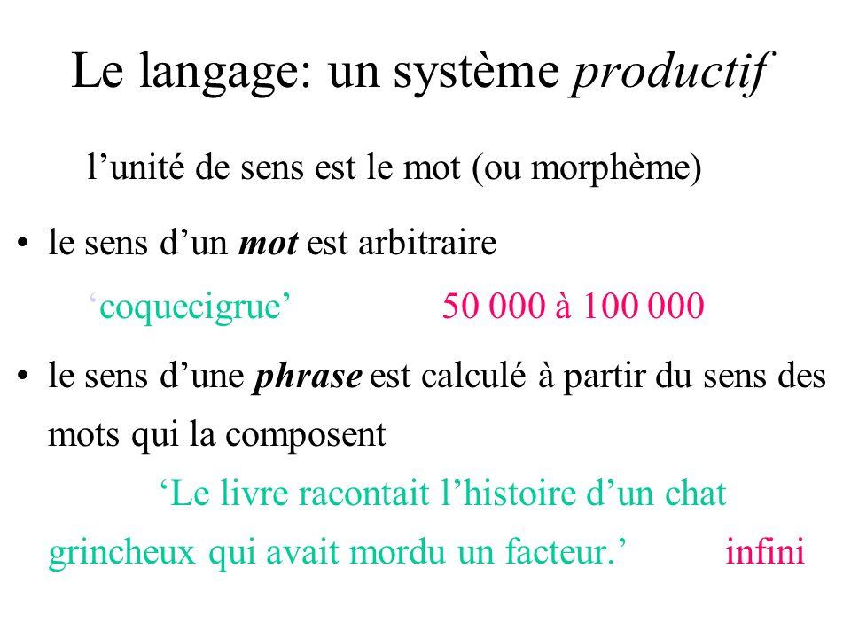 Le langage: un système productif