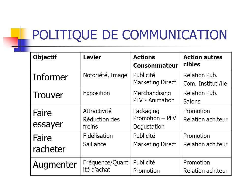 POLITIQUE DE COMMUNICATION