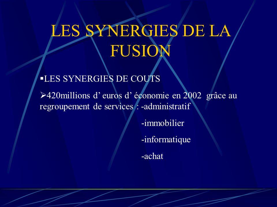LES SYNERGIES DE LA FUSION
