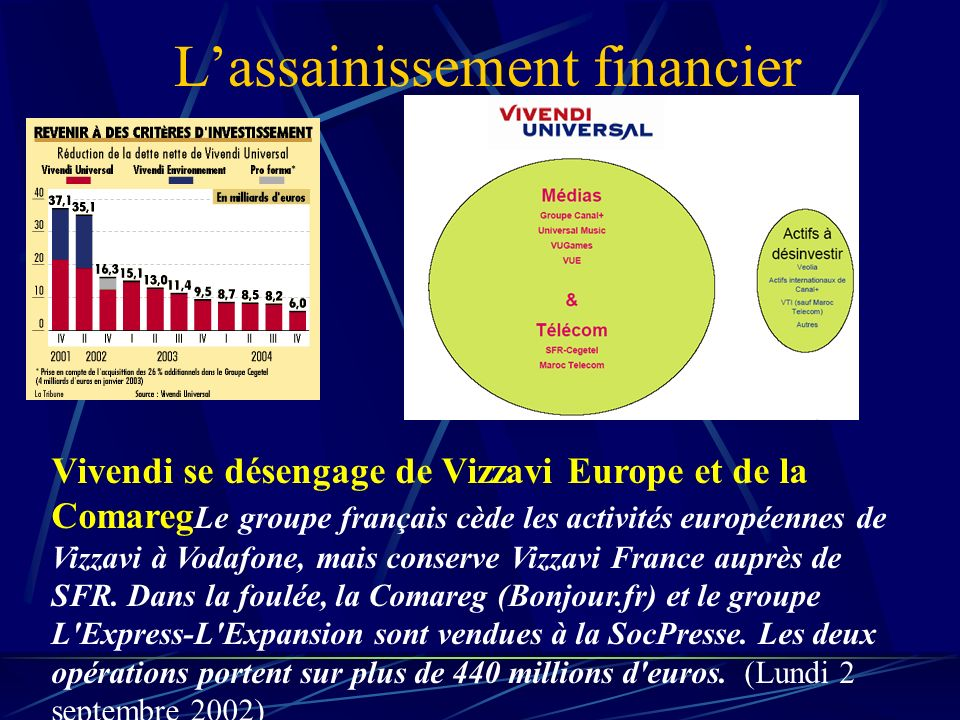 L'assainissement financier