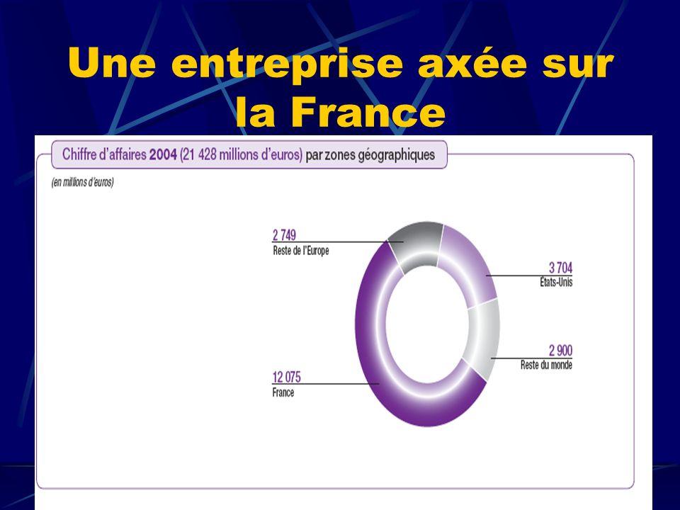 Une entreprise axée sur la France