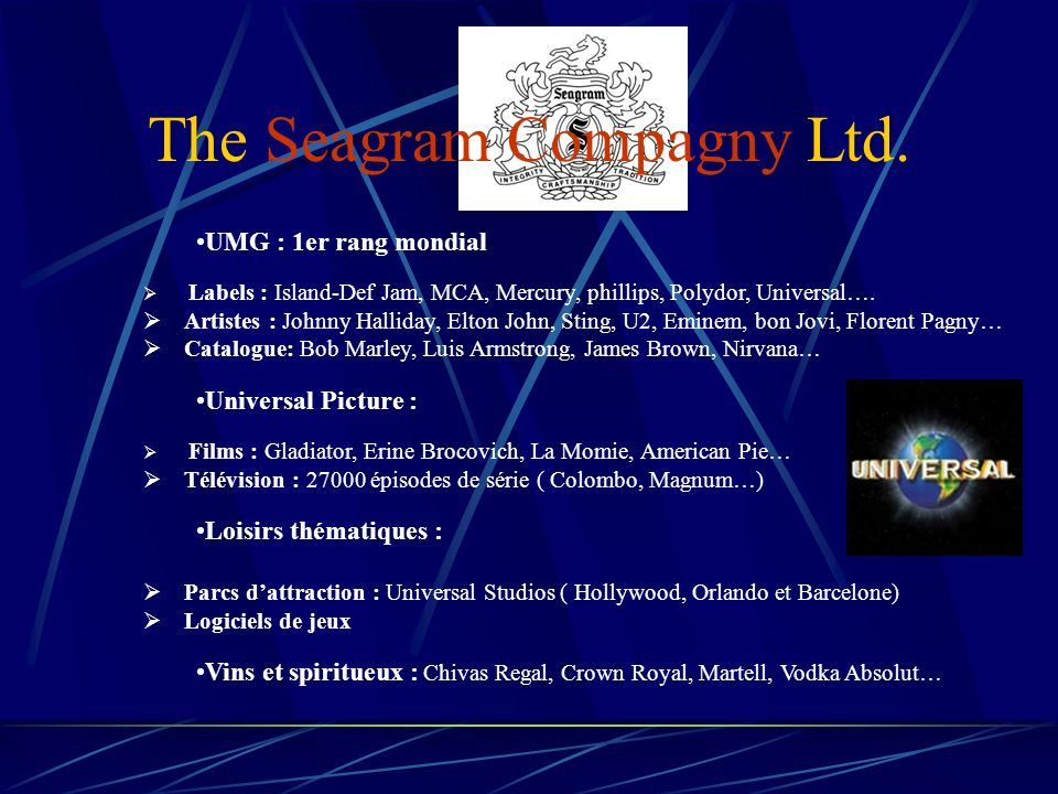The Seagram Compagny Ltd.