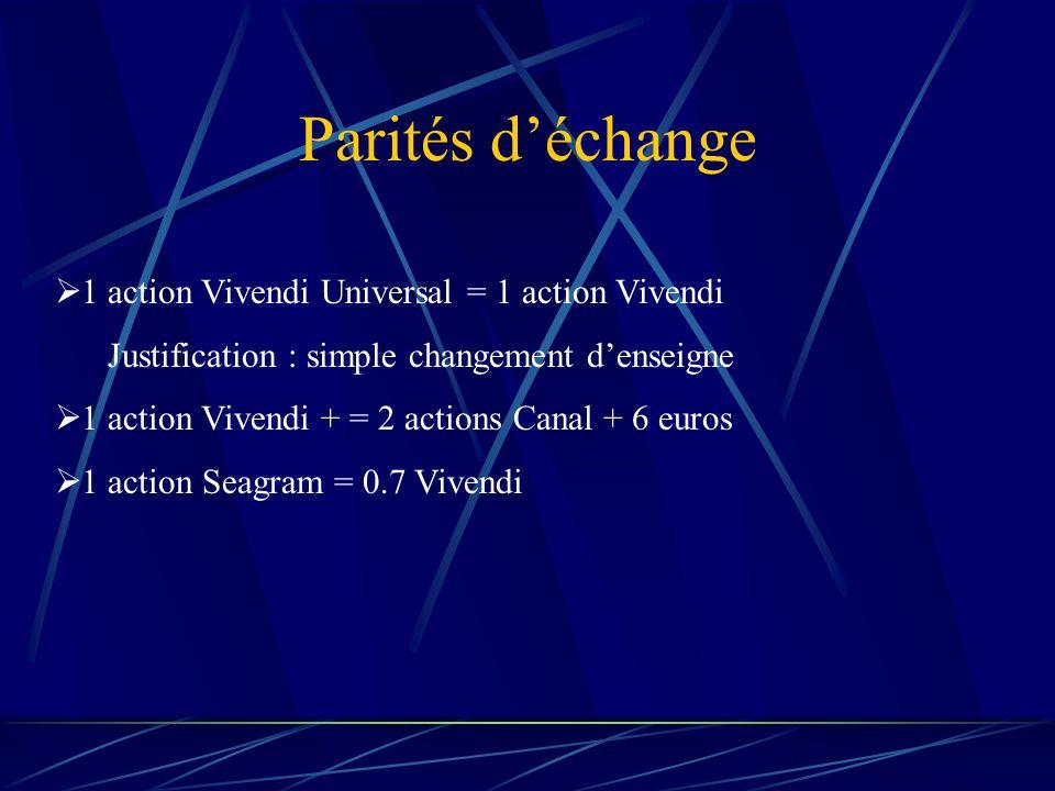 Parités d'échange 1 action Vivendi Universal = 1 action Vivendi
