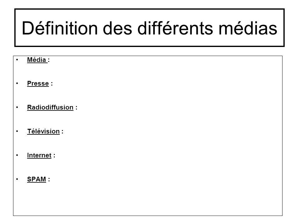 Définition des différents médias