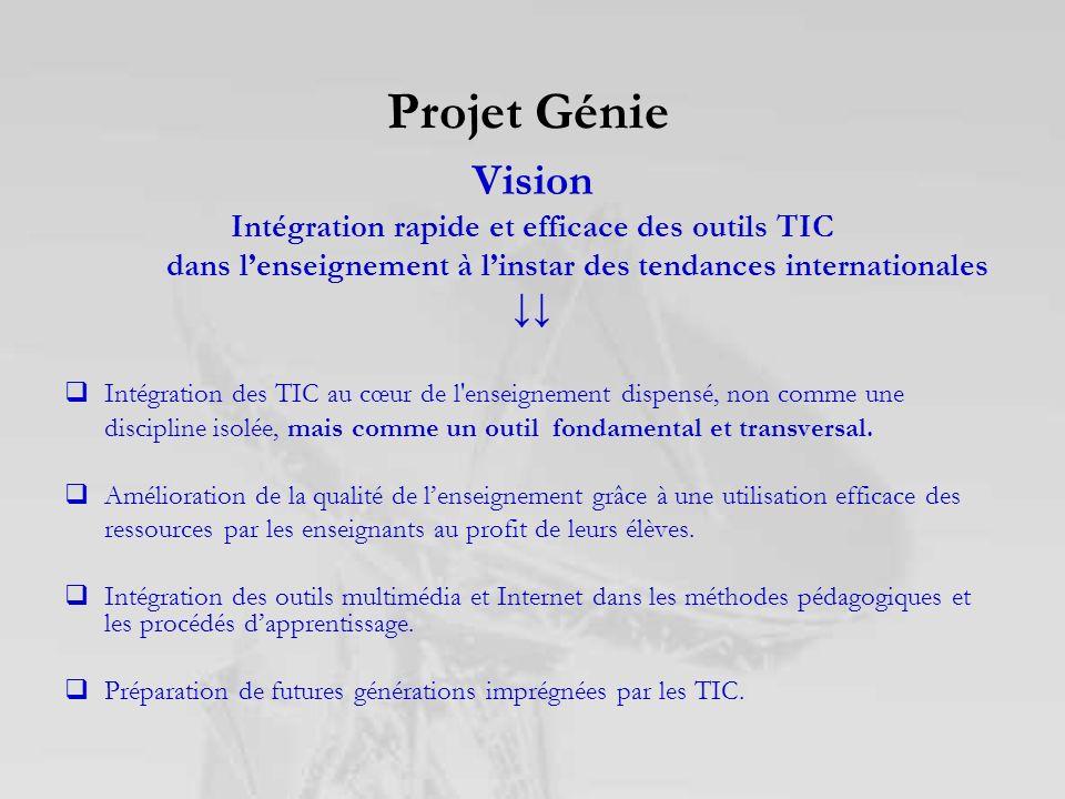 Projet Génie Vision ↓↓ Intégration rapide et efficace des outils TIC