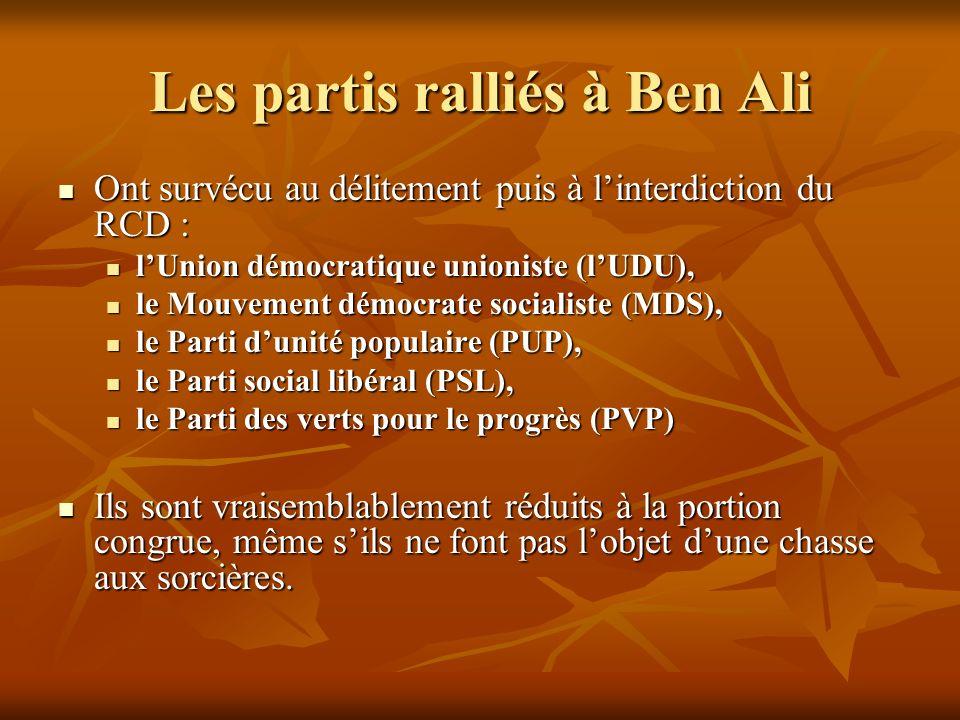 Les partis ralliés à Ben Ali