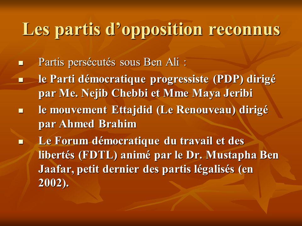 Les partis d'opposition reconnus
