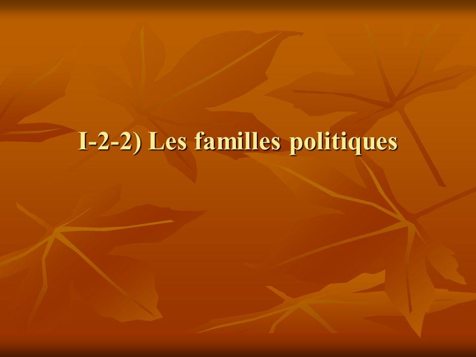 I-2-2) Les familles politiques