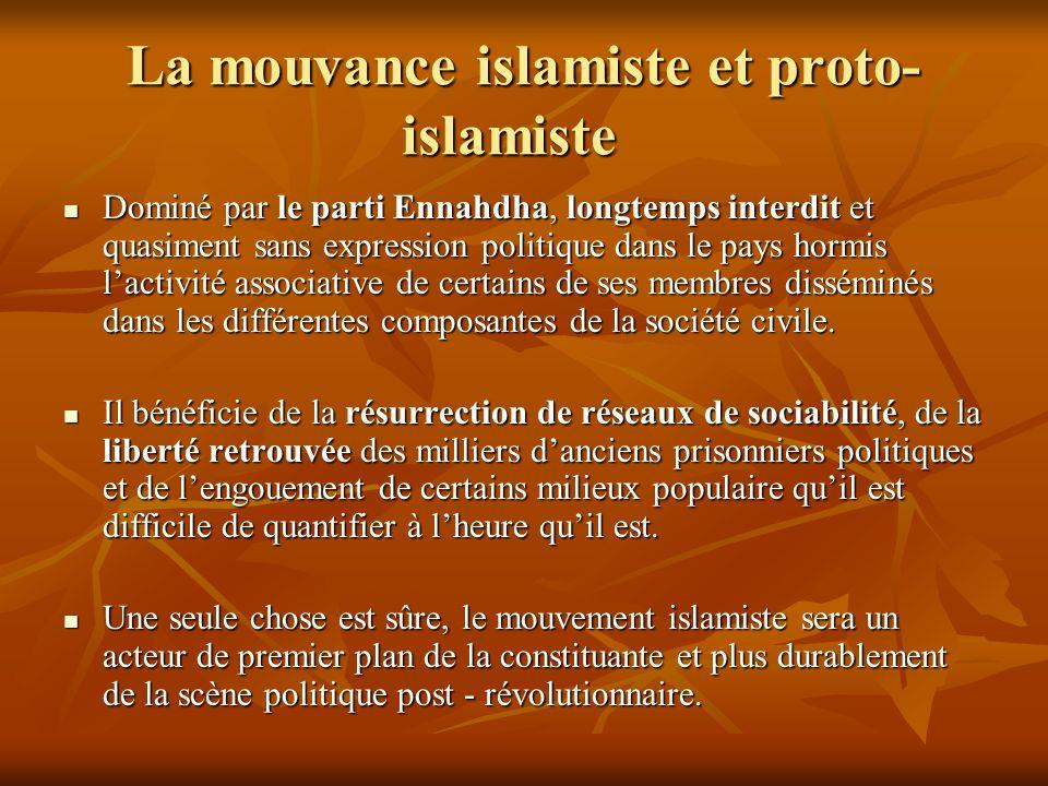 La mouvance islamiste et proto-islamiste