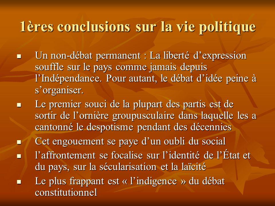 1ères conclusions sur la vie politique