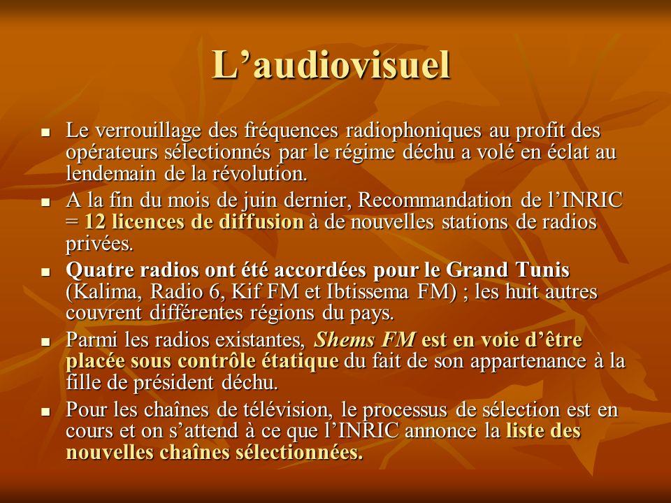 L'audiovisuel