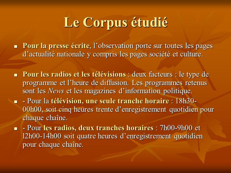 Le Corpus étudié Pour la presse écrite, l'observation porte sur toutes les pages d'actualité nationale y compris les pages société et culture.