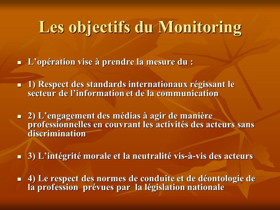 Les objectifs du Monitoring