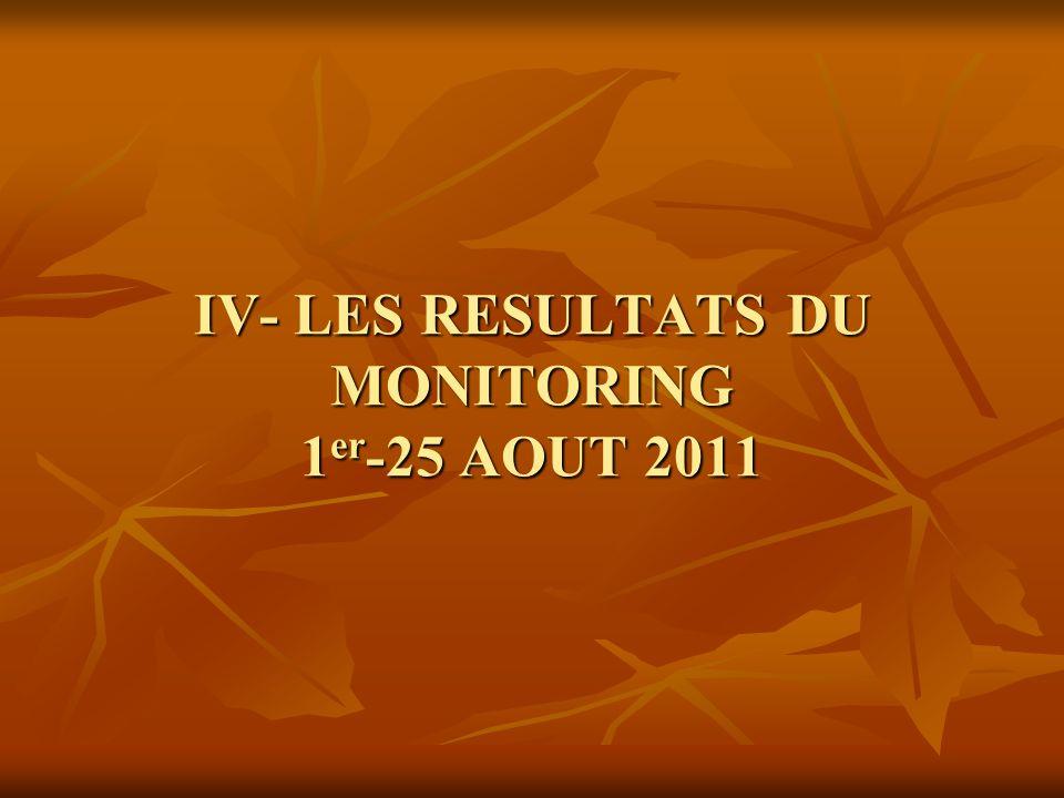 IV- LES RESULTATS DU MONITORING 1er-25 AOUT 2011