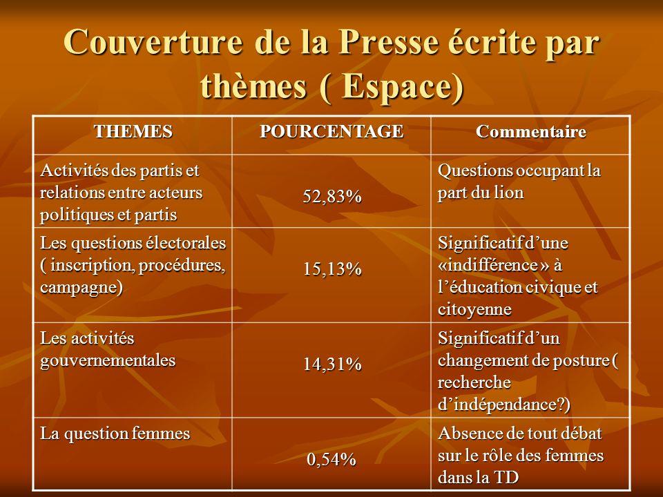 Couverture de la Presse écrite par thèmes ( Espace)