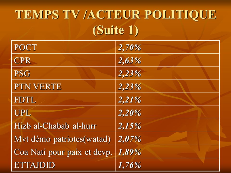 TEMPS TV /ACTEUR POLITIQUE (Suite 1)