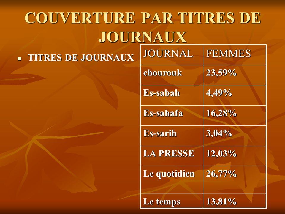COUVERTURE PAR TITRES DE JOURNAUX
