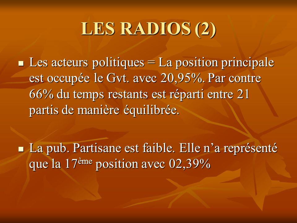 LES RADIOS (2)
