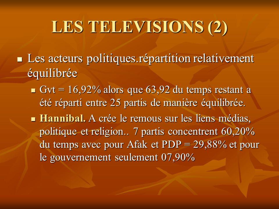 LES TELEVISIONS (2) Les acteurs politiques.répartition relativement équilibrée.