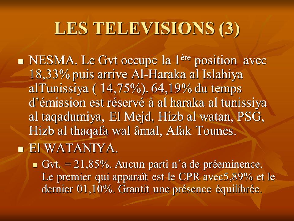 LES TELEVISIONS (3)