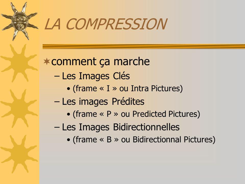 LA COMPRESSION comment ça marche Les Images Clés Les images Prédites