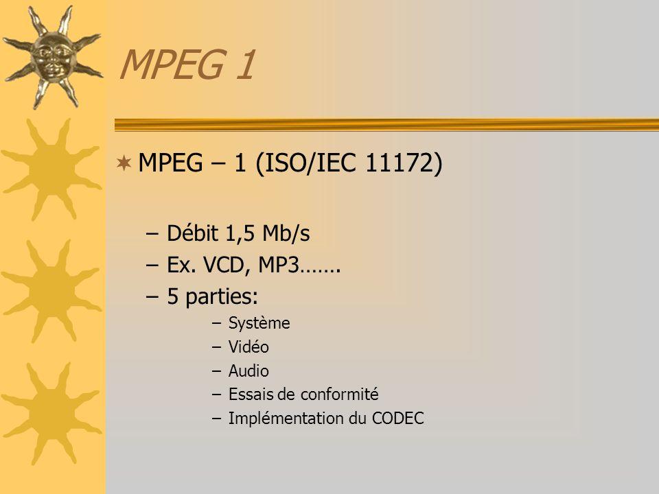 MPEG 1 MPEG – 1 (ISO/IEC 11172) Débit 1,5 Mb/s Ex. VCD, MP3…….